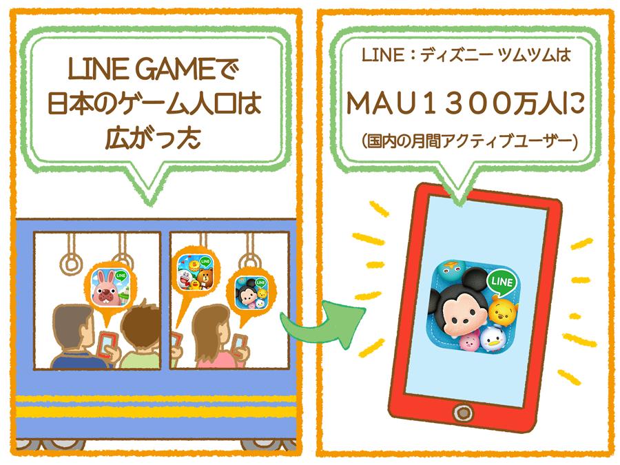 line_linegame